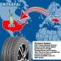 Українські шини завойовують ринок Америки  - фото 1